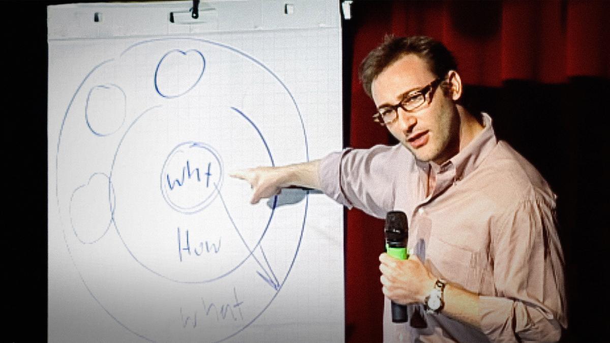 Como grandes líderes inspiram ação - TED