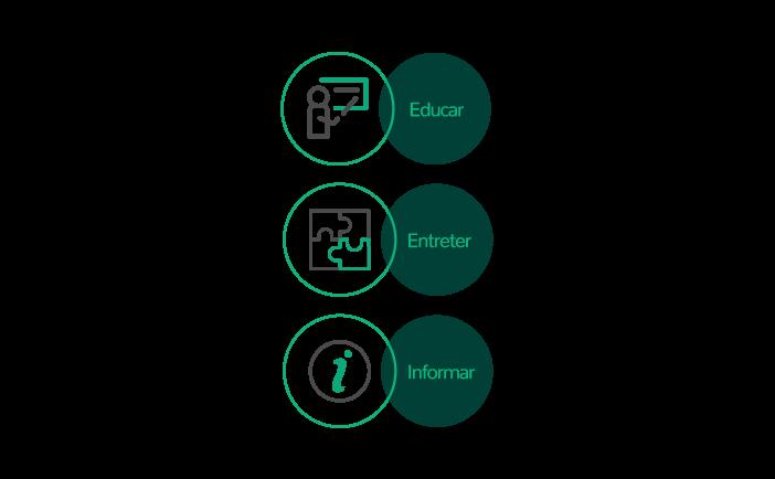 Inbound Marketing - Objetivos primários do Mkt de Conteúdo
