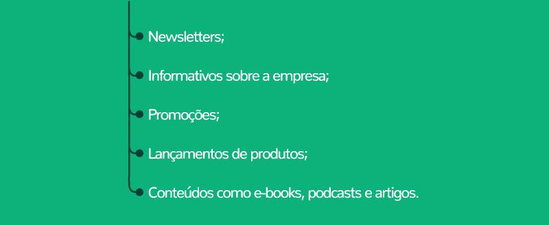 Inbound Marketing - Tipos de comunicação